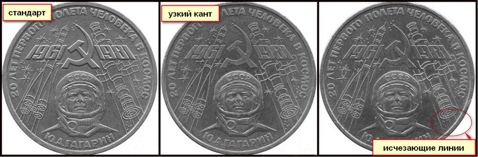 Разновидности юбилейных рублей ссср мизматы железные деньги