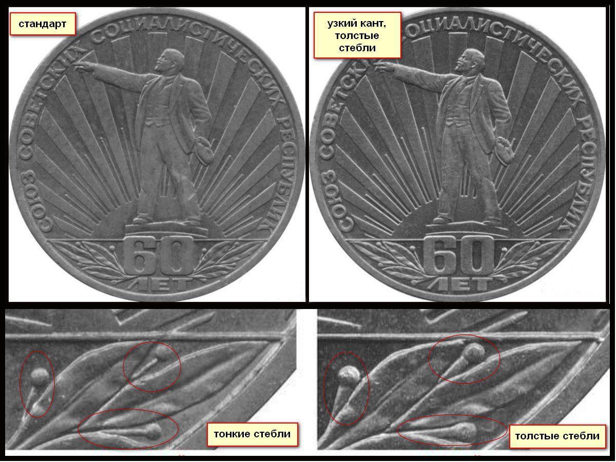 редкие монеты россии юбилейные